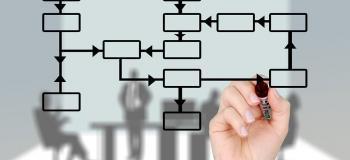 Consultoria de processos de negócios