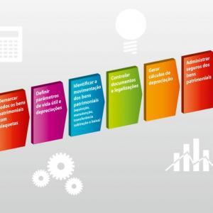 Como otimizar os processos de negócio